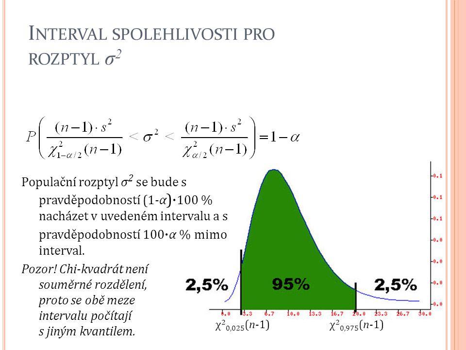 I NTERVAL SPOLEHLIVOSTI PRO ROZPTYL σ 2 Populační rozptyl σ 2 se bude s pravděpodobností (1-α )· 100 % nacházet v uvedeném intervalu a s pravděpodobno