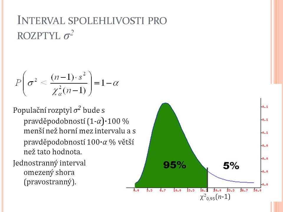I NTERVAL SPOLEHLIVOSTI PRO ROZPTYL σ 2 Populační rozptyl σ 2 bude s pravděpodobností (1-α )· 100 % menší než horní mez intervalu a s pravděpodobností
