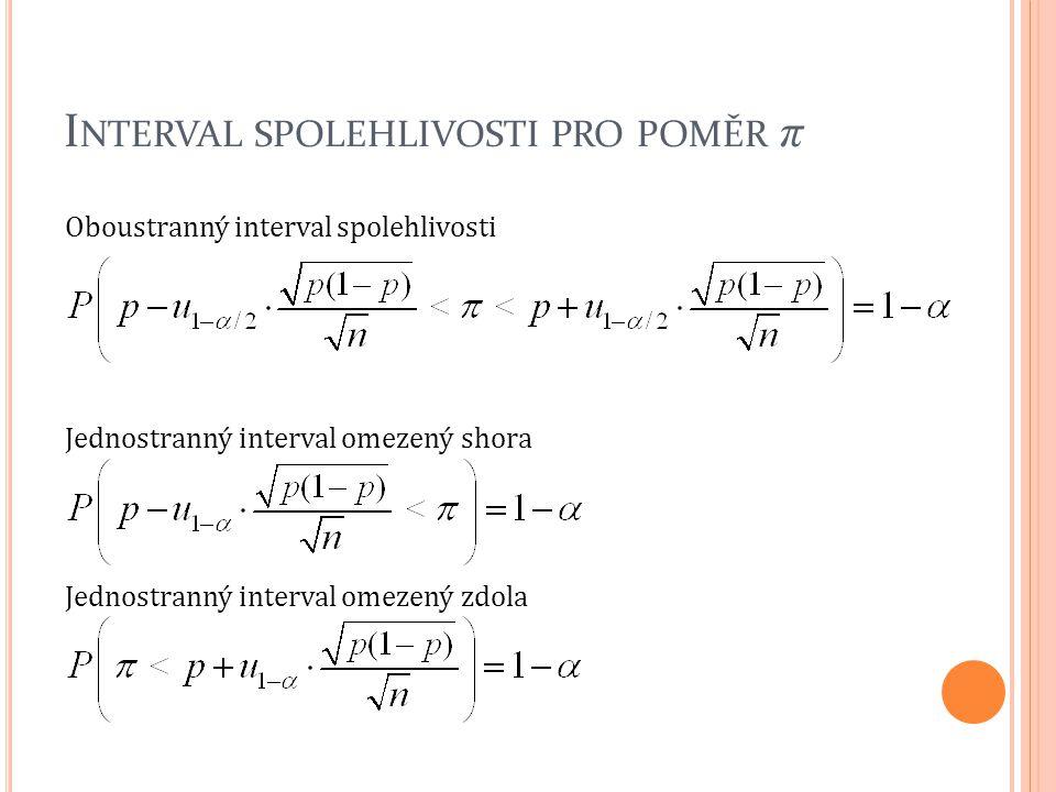 Oboustranný interval spolehlivosti Jednostranný interval omezený shora Jednostranný interval omezený zdola I NTERVAL SPOLEHLIVOSTI PRO POMĚR π