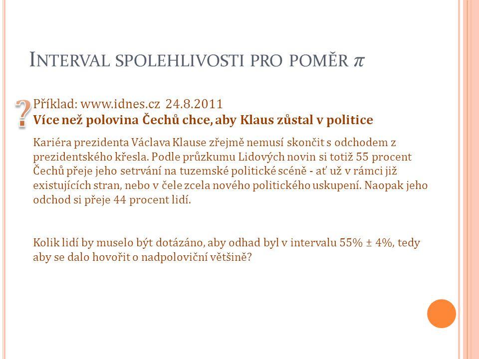 Příklad: www.idnes.cz 24.8.2011 Více než polovina Čechů chce, aby Klaus zůstal v politice Kariéra prezidenta Václava Klause zřejmě nemusí skončit s od