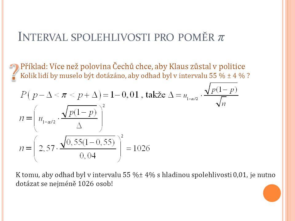 Příklad: Více než polovina Čechů chce, aby Klaus zůstal v politice Kolik lidí by muselo být dotázáno, aby odhad byl v intervalu 55 % ± 4 % ? I NTERVAL