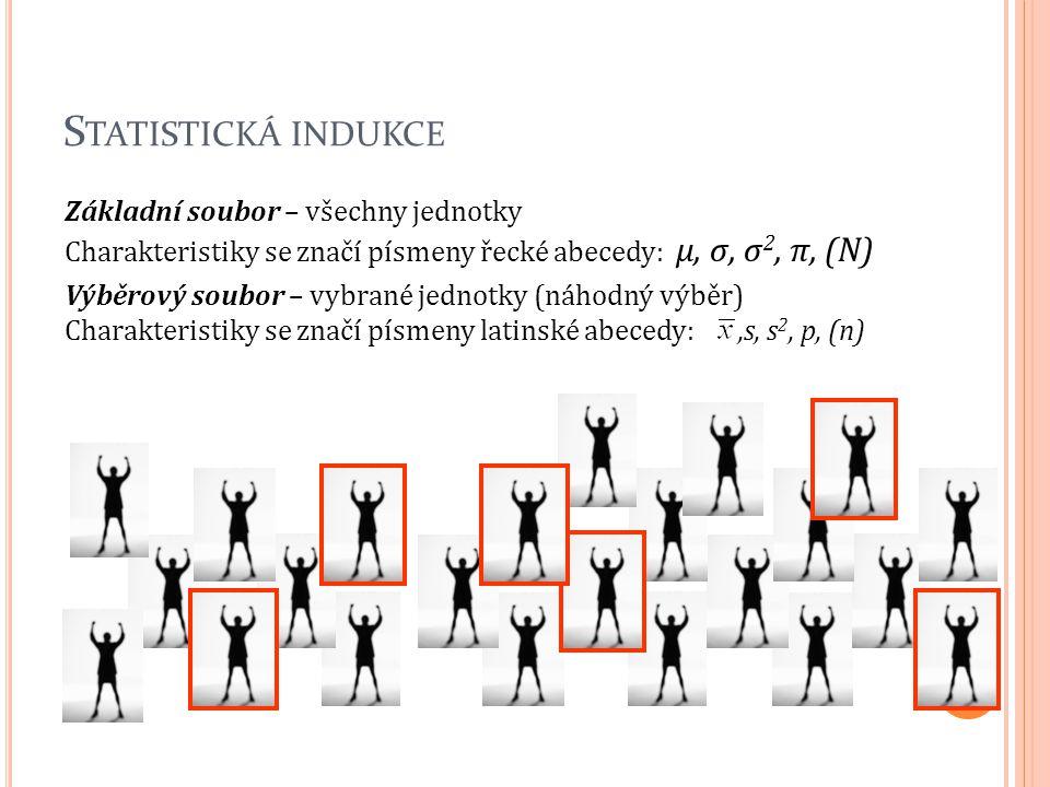 S TATISTICKÁ INDUKCE Základní soubor – všechny jednotky Charakteristiky se značí písmeny řecké abecedy: μ, σ, σ 2, π, (N) Výběrový soubor – vybrané je