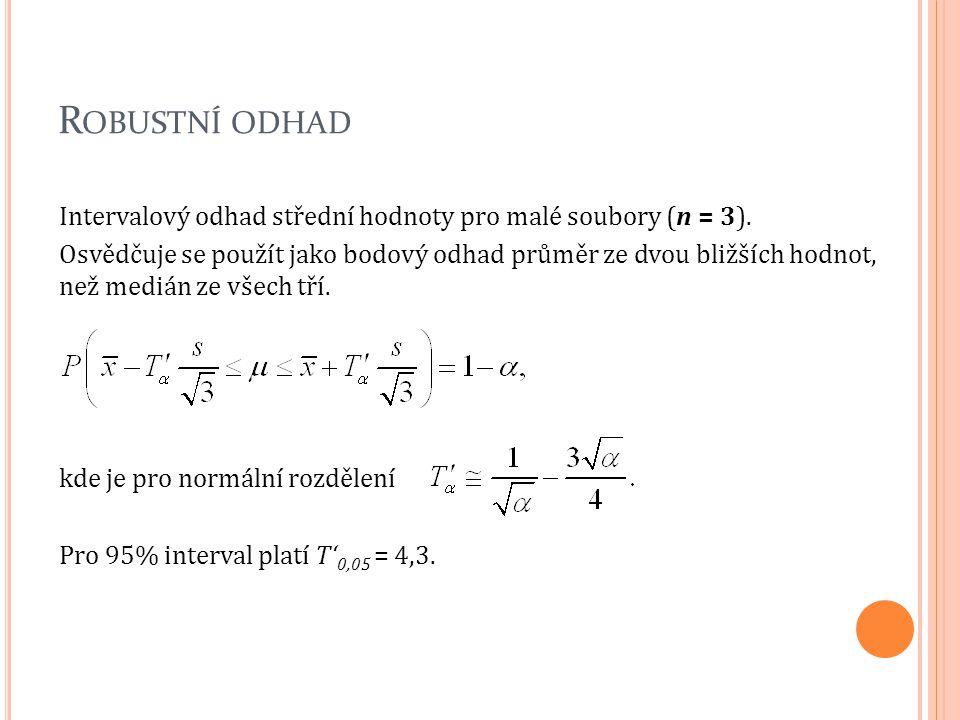 R OBUSTNÍ ODHAD Intervalový odhad střední hodnoty pro malé soubory (n = 3). Osvědčuje se použít jako bodový odhad průměr ze dvou bližších hodnot, než