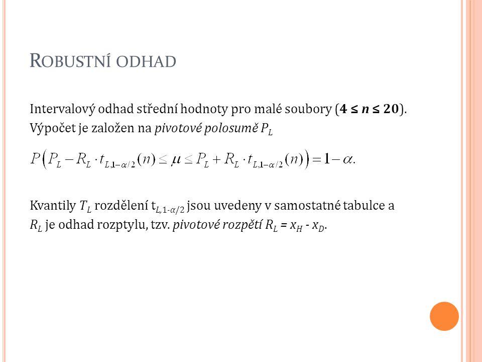 R OBUSTNÍ ODHAD Intervalový odhad střední hodnoty pro malé soubory (4 ≤ n ≤ 20). Výpočet je založen na pivotové polosumě P L Kvantily T L rozdělení t