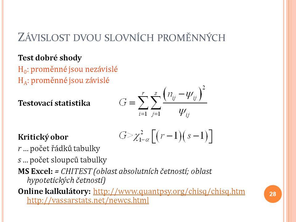 Z ÁVISLOST DVOU SLOVNÍCH PROMĚNNÝCH Test dobré shody H 0 : proměnné jsou nezávislé H A : proměnné jsou závislé Testovací statistika Kritický obor r...