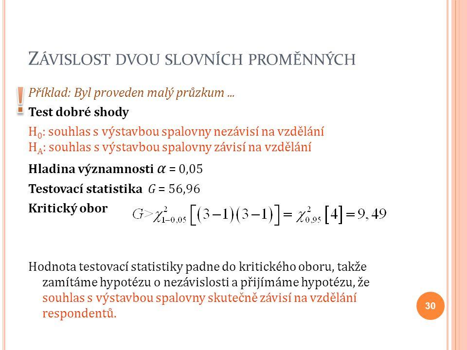 Z ÁVISLOST DVOU SLOVNÍCH PROMĚNNÝCH Příklad: Byl proveden malý průzkum... Test dobré shody H 0 : souhlas s výstavbou spalovny nezávisí na vzdělání H A