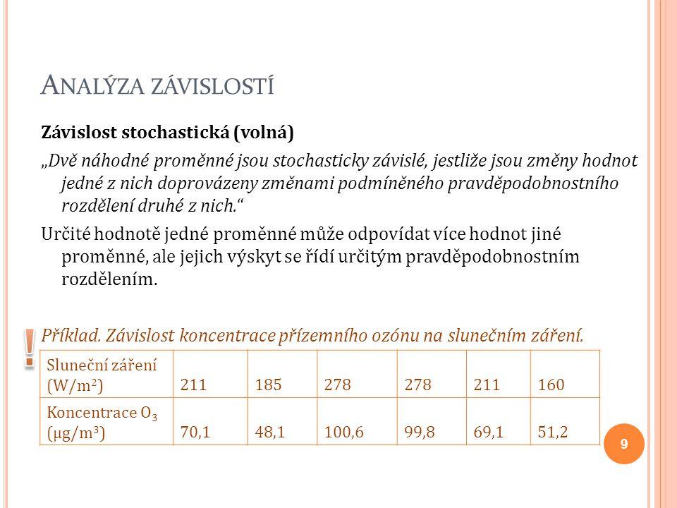 Z ÁVISLOST DVOU SLOVNÍCH PROMĚNNÝCH S HRNUTÍ TESTŮ 40 Rozměry tabulky ProměnnéPodmínkaTestNástroj Více jak 2x2NezávisléHyp.
