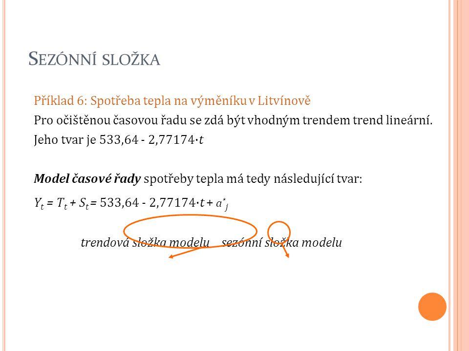 S EZÓNNÍ SLOŽKA Příklad 6: Spotřeba tepla na výměníku v Litvínově Pro očištěnou časovou řadu se zdá být vhodným trendem trend lineární. Jeho tvar je 5