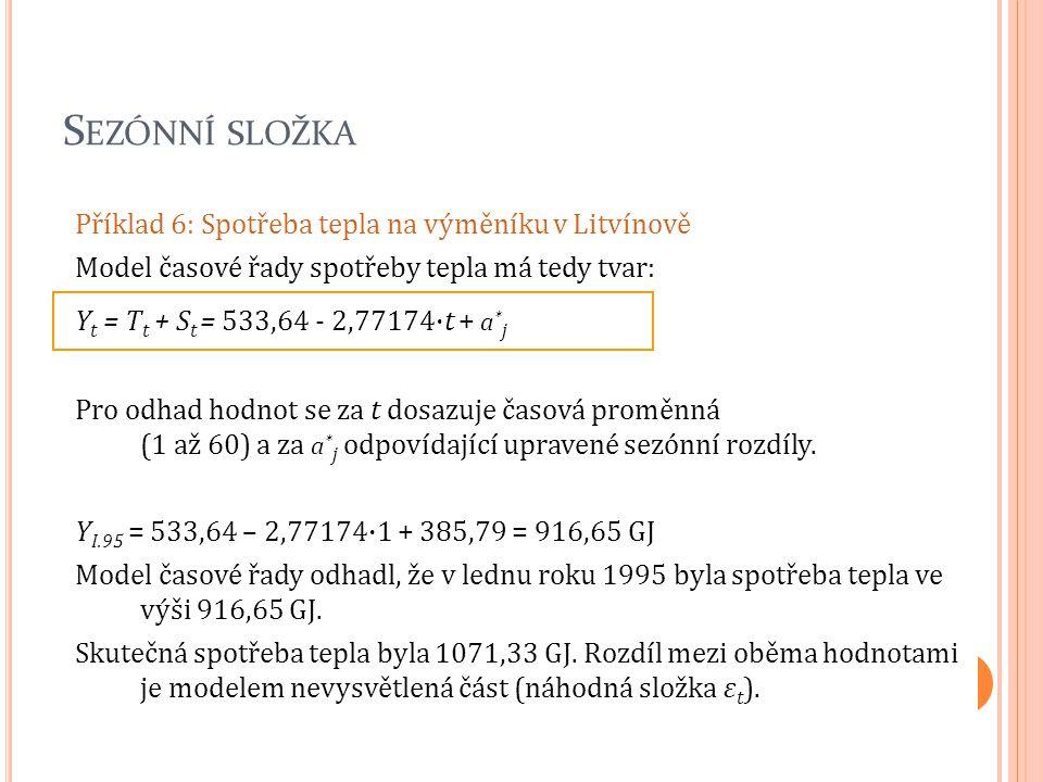 S EZÓNNÍ SLOŽKA Příklad 6: Spotřeba tepla na výměníku v Litvínově Model časové řady spotřeby tepla má tedy tvar: Y t = T t + S t = 533,64 - 2,77174·t