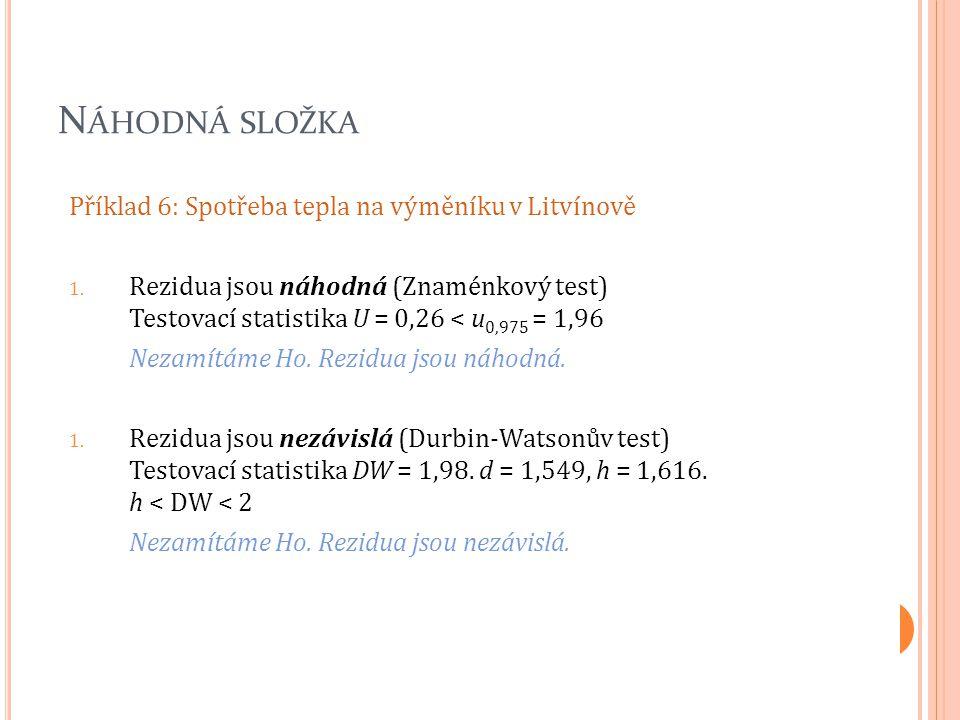 N ÁHODNÁ SLOŽKA Příklad 6: Spotřeba tepla na výměníku v Litvínově 1. Rezidua jsou náhodná (Znaménkový test) Testovací statistika U = 0,26 < u 0,975 =