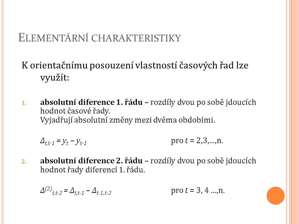 E LEMENTÁRNÍ CHARAKTERISTIKY K orientačnímu posouzení vlastností časových řad lze využít: 1. absolutní diference 1. řádu – rozdíly dvou po sobě jdoucí