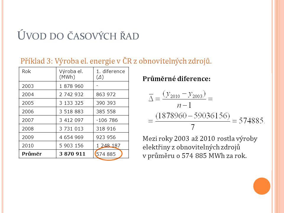Ú VOD DO ČASOVÝCH ŘAD Příklad 3: Výroba el. energie v ČR z obnovitelných zdrojů. Průměrné diference: Mezi roky 2003 až 2010 rostla výroby elektřiny z