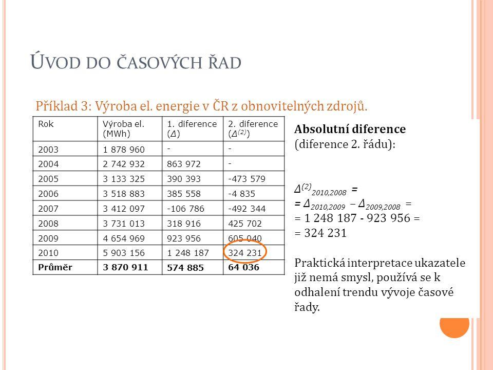 Ú VOD DO ČASOVÝCH ŘAD Příklad 3: Výroba el. energie v ČR z obnovitelných zdrojů. RokVýroba el. (MWh) 1. diference (Δ) 2. diference (Δ (2) ) 20031 878