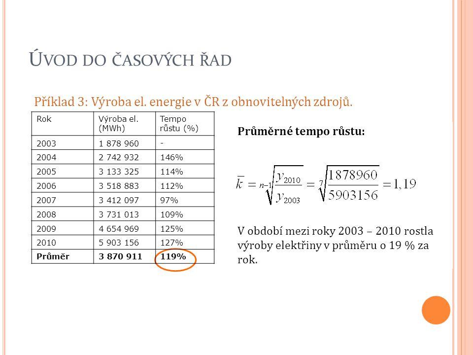 Ú VOD DO ČASOVÝCH ŘAD Příklad 3: Výroba el. energie v ČR z obnovitelných zdrojů. Průměrné tempo růstu: V období mezi roky 2003 – 2010 rostla výroby el