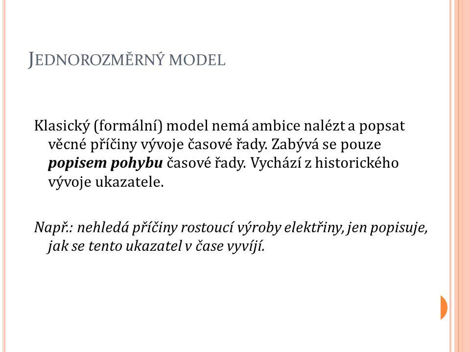 J EDNOROZMĚRNÝ MODEL Klasický (formální) model nemá ambice nalézt a popsat věcné příčiny vývoje časové řady. Zabývá se pouze popisem pohybu časové řad