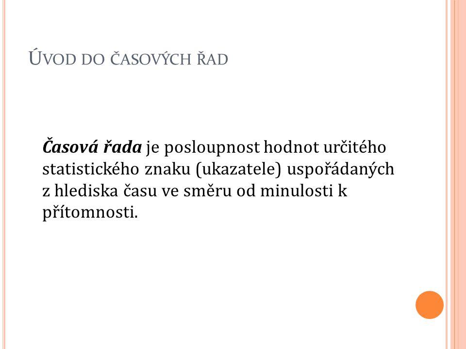 Ú VOD DO ČASOVÝCH ŘAD Příklad 6: Spotřeba tepla na výměníku v Litvínově Časová řada se sezónní složkou s periodou dvanáct měsíců.
