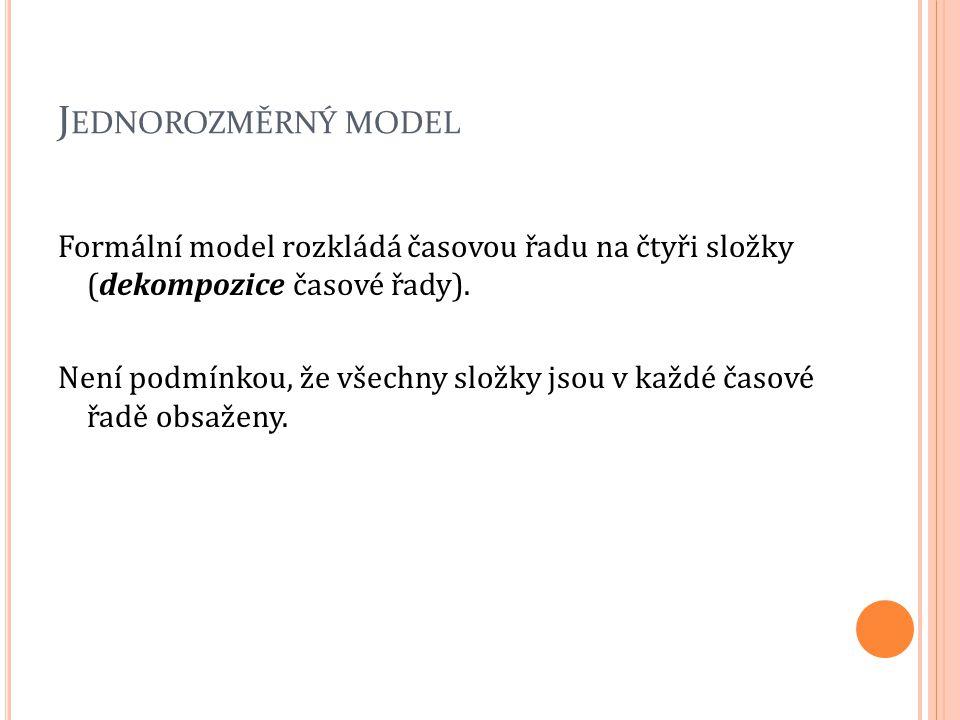 J EDNOROZMĚRNÝ MODEL Formální model rozkládá časovou řadu na čtyři složky (dekompozice časové řady). Není podmínkou, že všechny složky jsou v každé ča