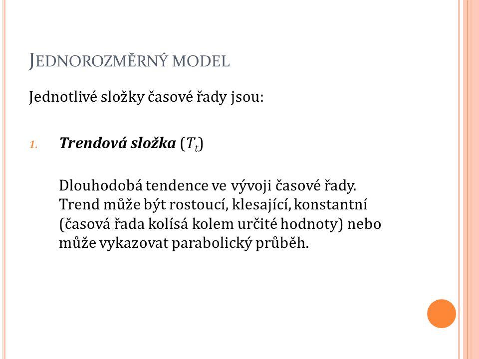 J EDNOROZMĚRNÝ MODEL Jednotlivé složky časové řady jsou: 1. Trendová složka (T t ) Dlouhodobá tendence ve vývoji časové řady. Trend může být rostoucí,