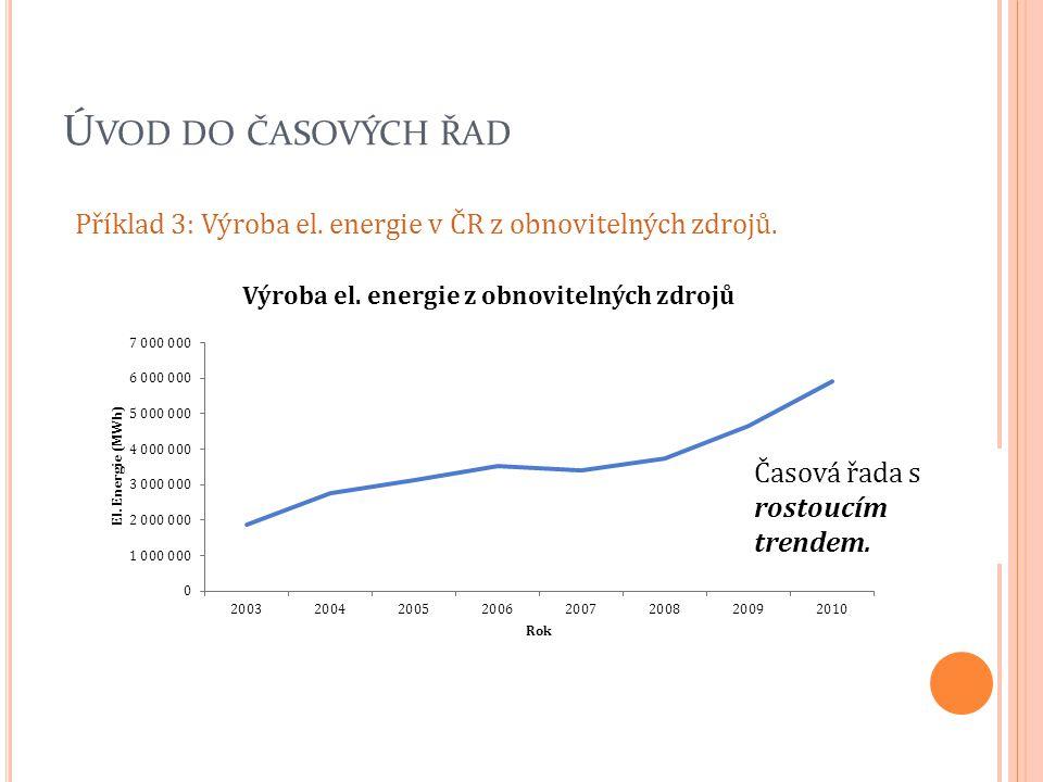 Ú VOD DO ČASOVÝCH ŘAD Příklad 3: Výroba el. energie v ČR z obnovitelných zdrojů. Časová řada s rostoucím trendem.