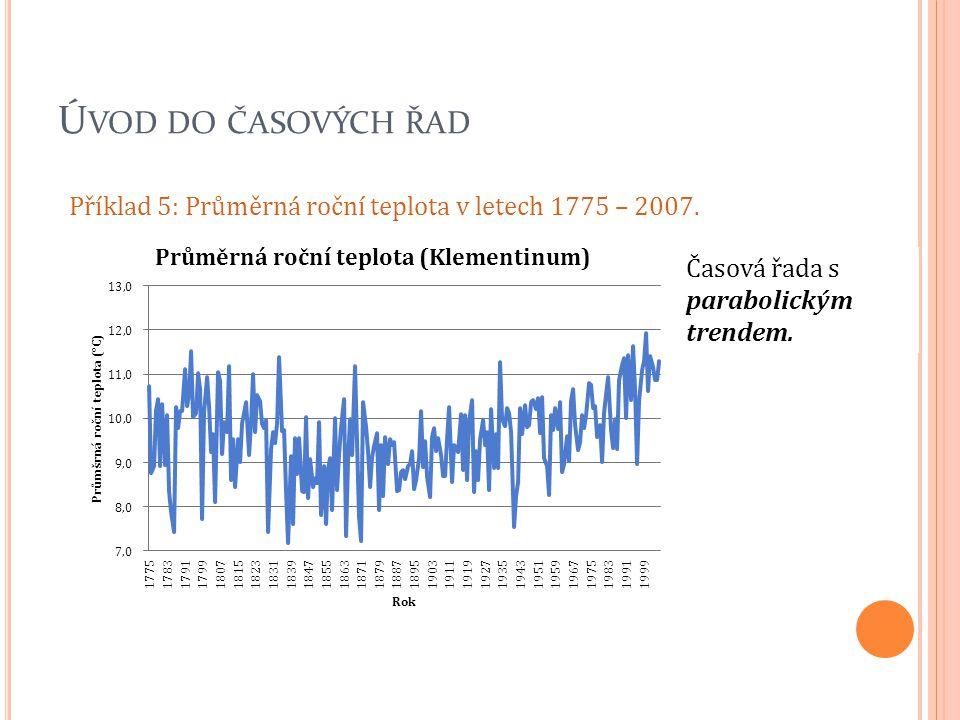 Ú VOD DO ČASOVÝCH ŘAD Příklad 5: Průměrná roční teplota v letech 1775 – 2007. Časová řada s parabolickým trendem.