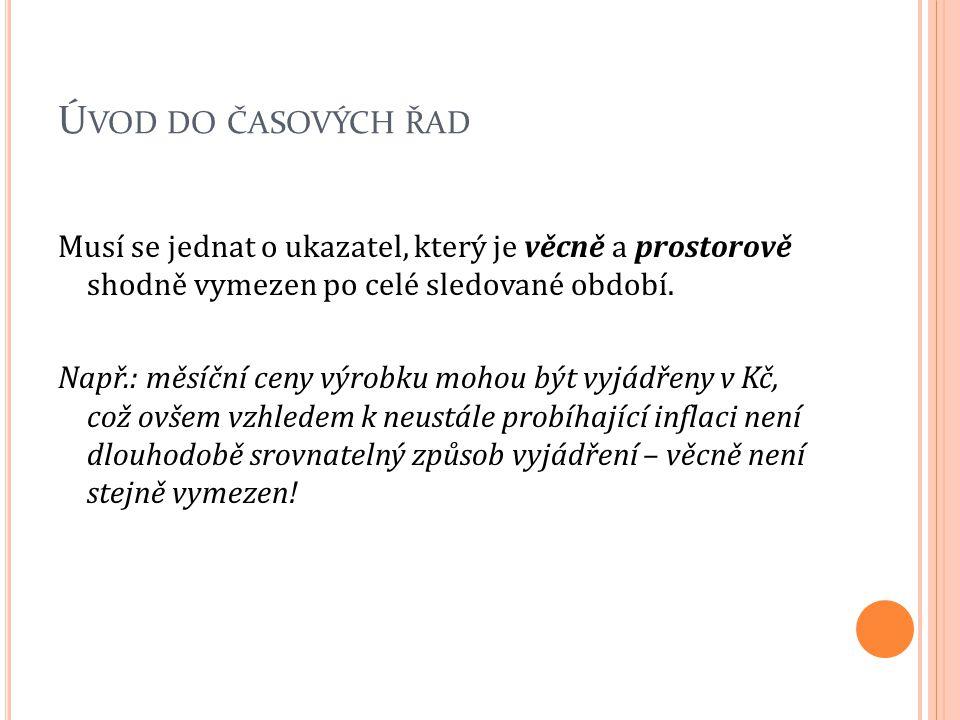 P ŘEDPOVĚDI Příklad 6: Spotřeba tepla na výměníku v Litvínově