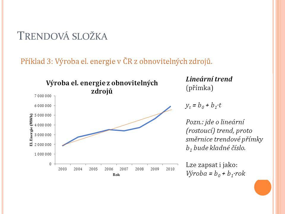 T RENDOVÁ SLOŽKA Příklad 3: Výroba el. energie v ČR z obnovitelných zdrojů. Lineární trend (přímka) y t = b 0 + b 1 ·t Pozn.: jde o lineární (rostoucí
