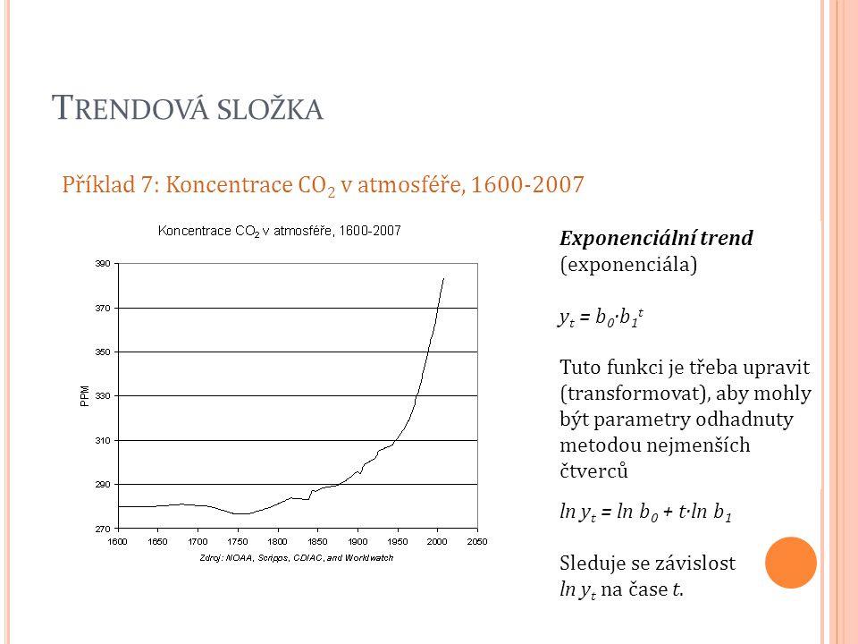 T RENDOVÁ SLOŽKA Příklad 7: Koncentrace CO 2 v atmosféře, 1600-2007 Exponenciální trend (exponenciála) y t = b 0 ·b 1 t Tuto funkci je třeba upravit (