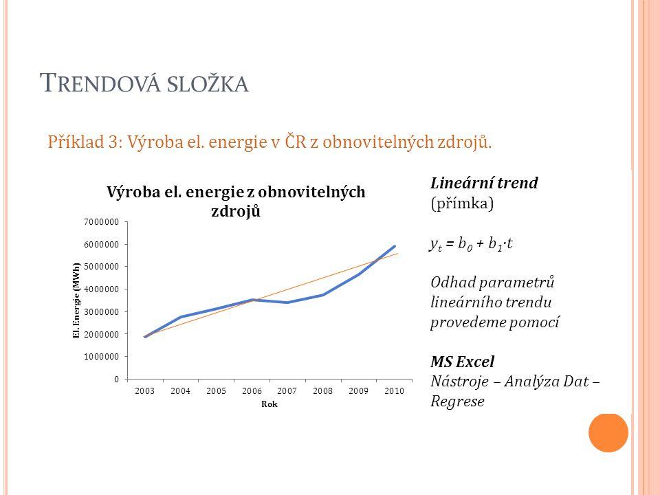 T RENDOVÁ SLOŽKA Příklad 3: Výroba el. energie v ČR z obnovitelných zdrojů. Lineární trend (přímka) y t = b 0 + b 1 ·t Odhad parametrů lineárního tren