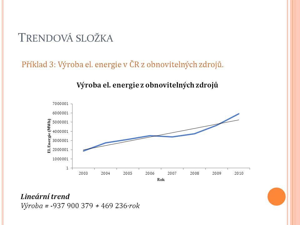 T RENDOVÁ SLOŽKA Příklad 3: Výroba el. energie v ČR z obnovitelných zdrojů. Lineární trend Výroba = -937 900 379 + 469 236·rok
