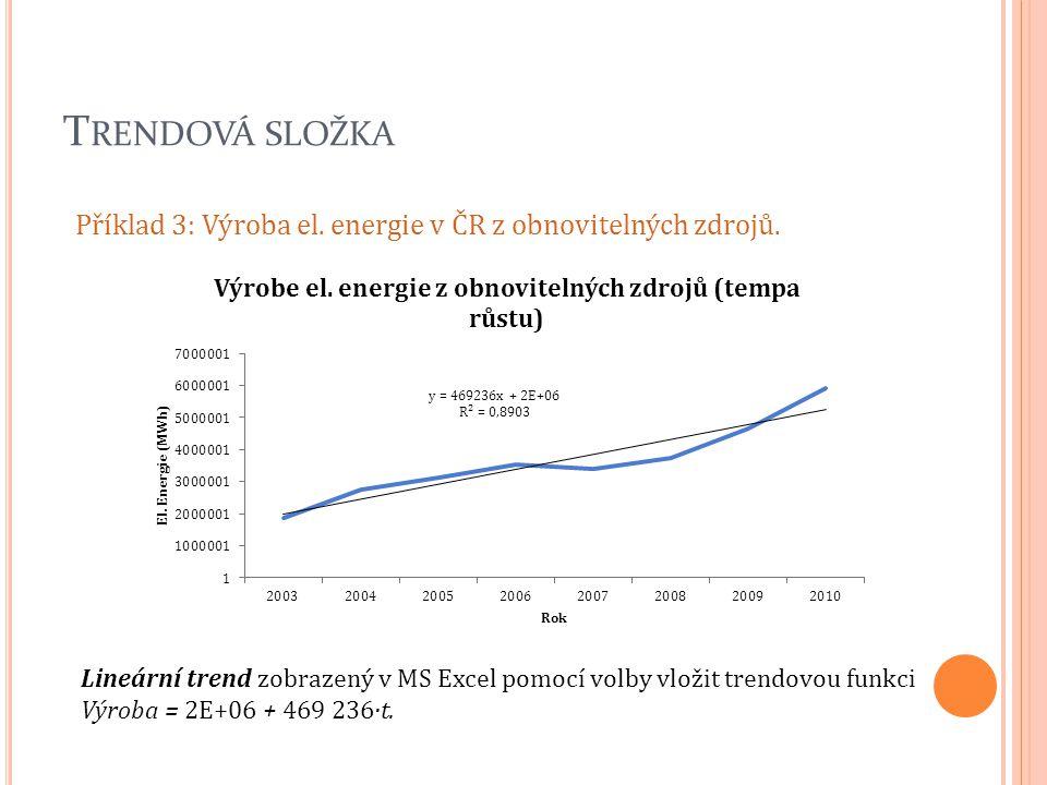 T RENDOVÁ SLOŽKA Příklad 3: Výroba el. energie v ČR z obnovitelných zdrojů. Lineární trend zobrazený v MS Excel pomocí volby vložit trendovou funkci V