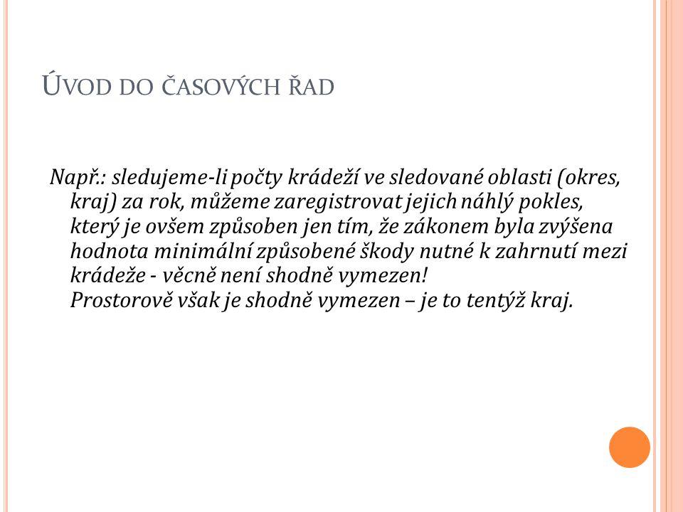 S EZÓNNÍ SLOŽKA Příklad 6: Spotřeba tepla na výměníku v Litvínově Odhad lineárního trendu bez popisu sezónní složky.