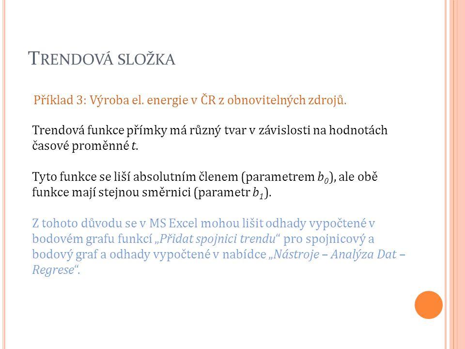 T RENDOVÁ SLOŽKA Příklad 3: Výroba el. energie v ČR z obnovitelných zdrojů. Trendová funkce přímky má různý tvar v závislosti na hodnotách časové prom