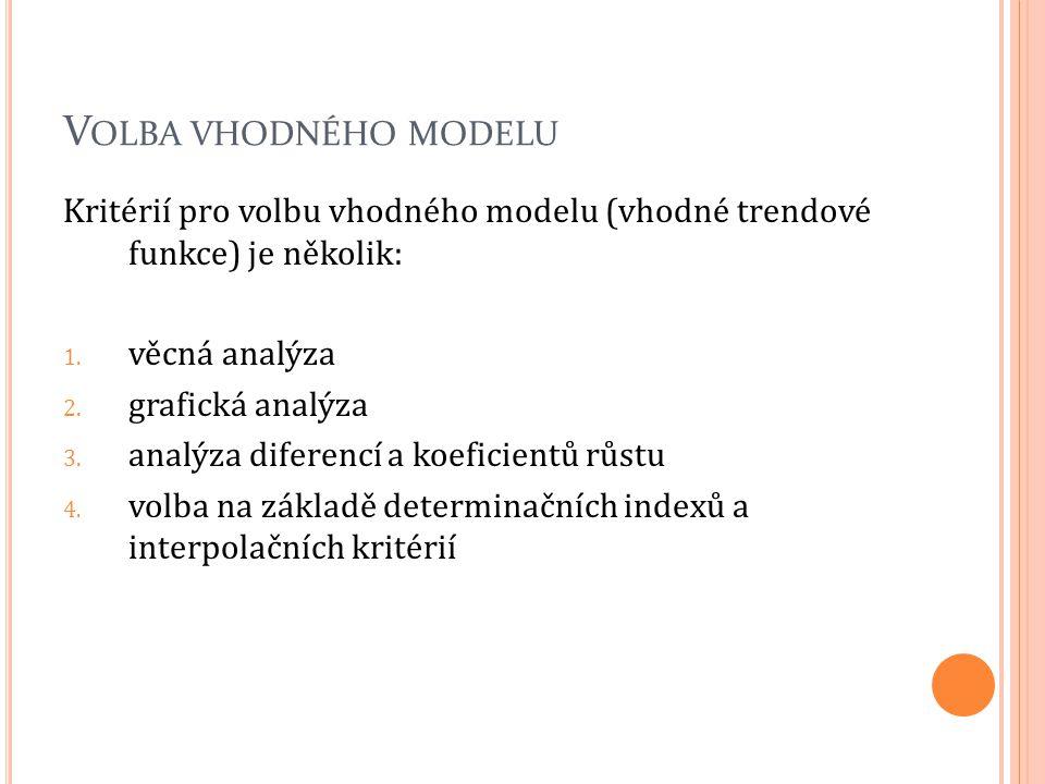 V OLBA VHODNÉHO MODELU Kritérií pro volbu vhodného modelu (vhodné trendové funkce) je několik: 1. věcná analýza 2. grafická analýza 3. analýza diferen
