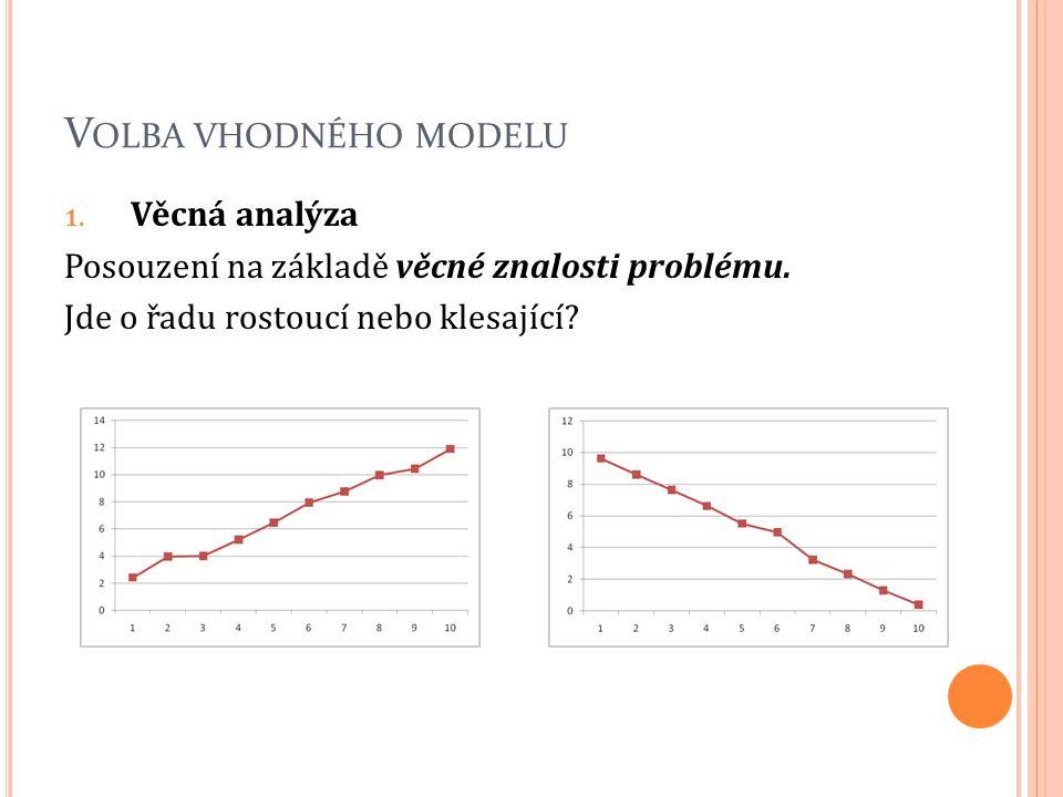 V OLBA VHODNÉHO MODELU 1. Věcná analýza Posouzení na základě věcné znalosti problému. Jde o řadu rostoucí nebo klesající?