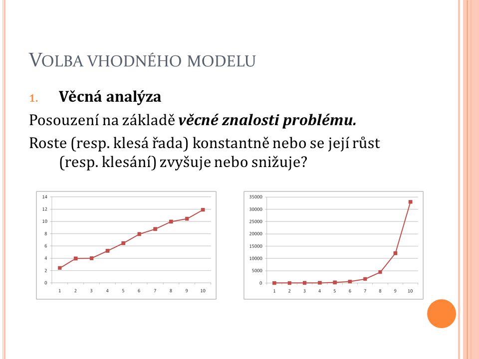 V OLBA VHODNÉHO MODELU 1. Věcná analýza Posouzení na základě věcné znalosti problému. Roste (resp. klesá řada) konstantně nebo se její růst (resp. kle