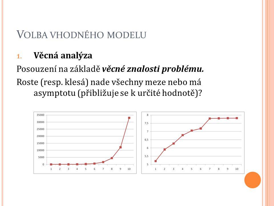 V OLBA VHODNÉHO MODELU 1. Věcná analýza Posouzení na základě věcné znalosti problému. Roste (resp. klesá) nade všechny meze nebo má asymptotu (přibliž