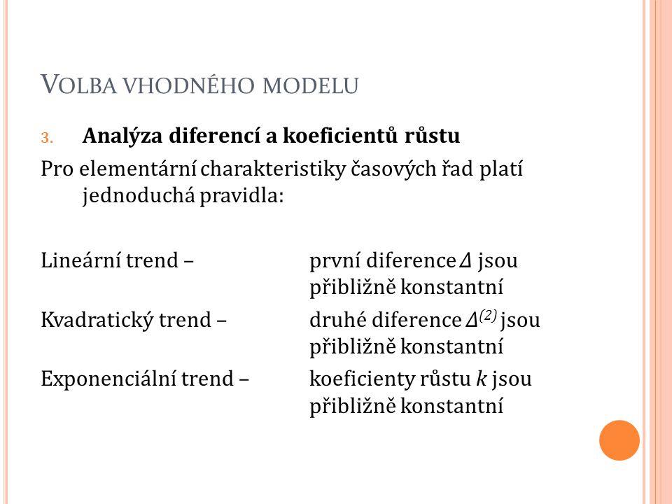 V OLBA VHODNÉHO MODELU 3. Analýza diferencí a koeficientů růstu Pro elementární charakteristiky časových řad platí jednoduchá pravidla: Lineární trend