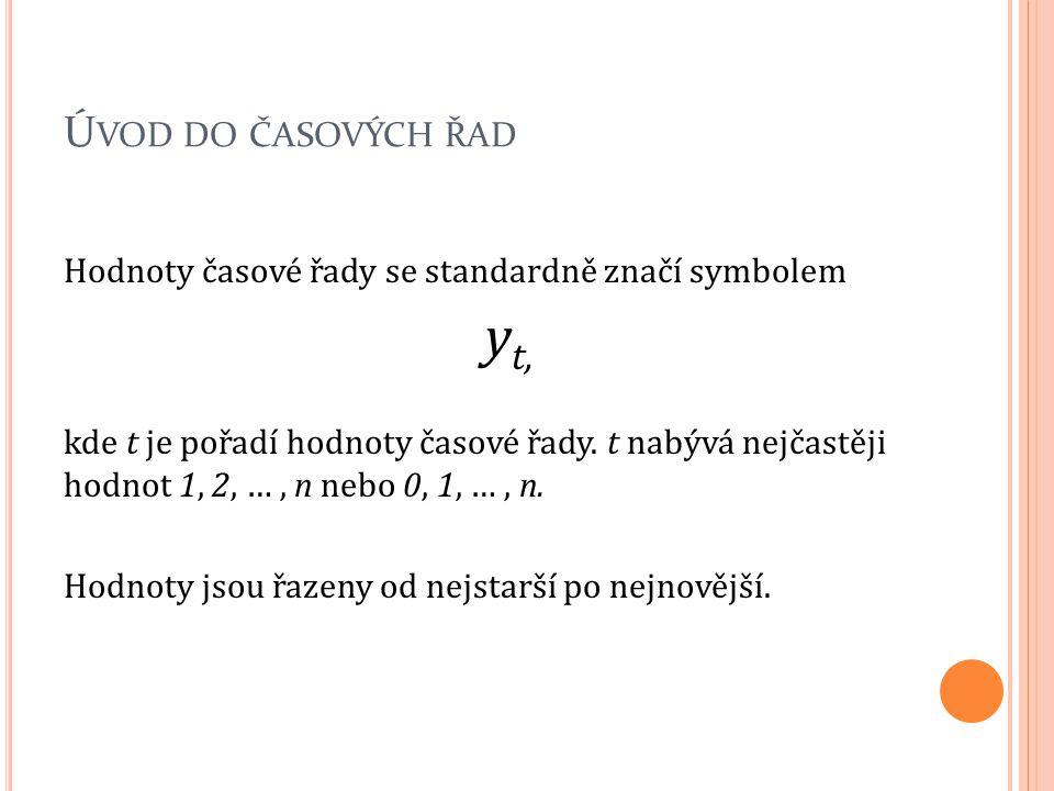 N ÁHODNÁ SLOŽKA Příklad 6: Spotřeba tepla na výměníku v Litvínově 2.
