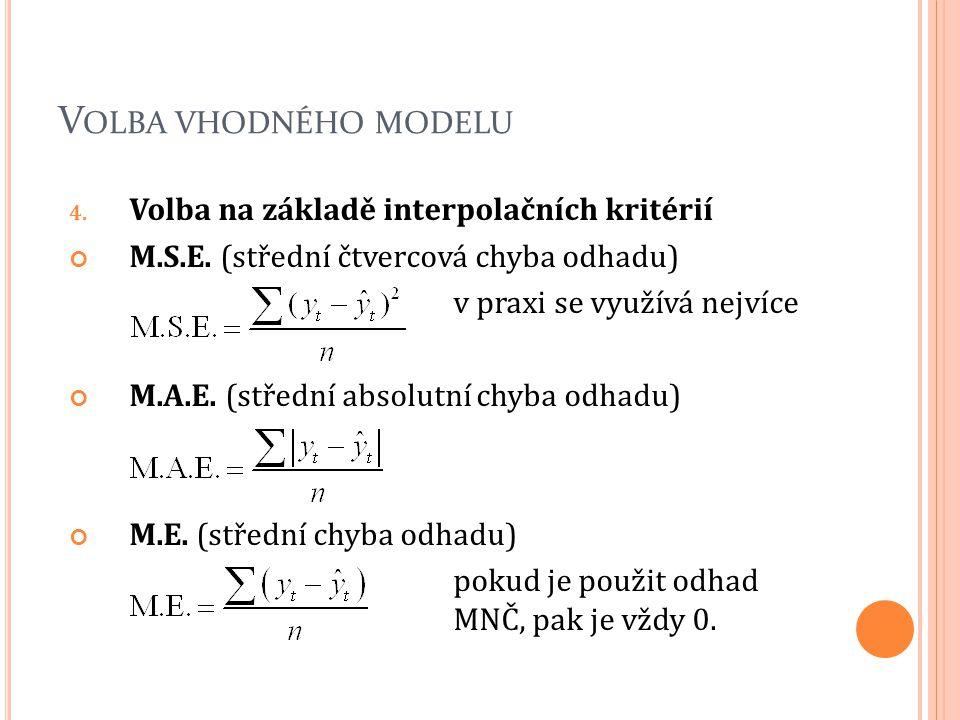V OLBA VHODNÉHO MODELU 4. Volba na základě interpolačních kritérií M.S.E. (střední čtvercová chyba odhadu) v praxi se využívá nejvíce M.A.E. (střední