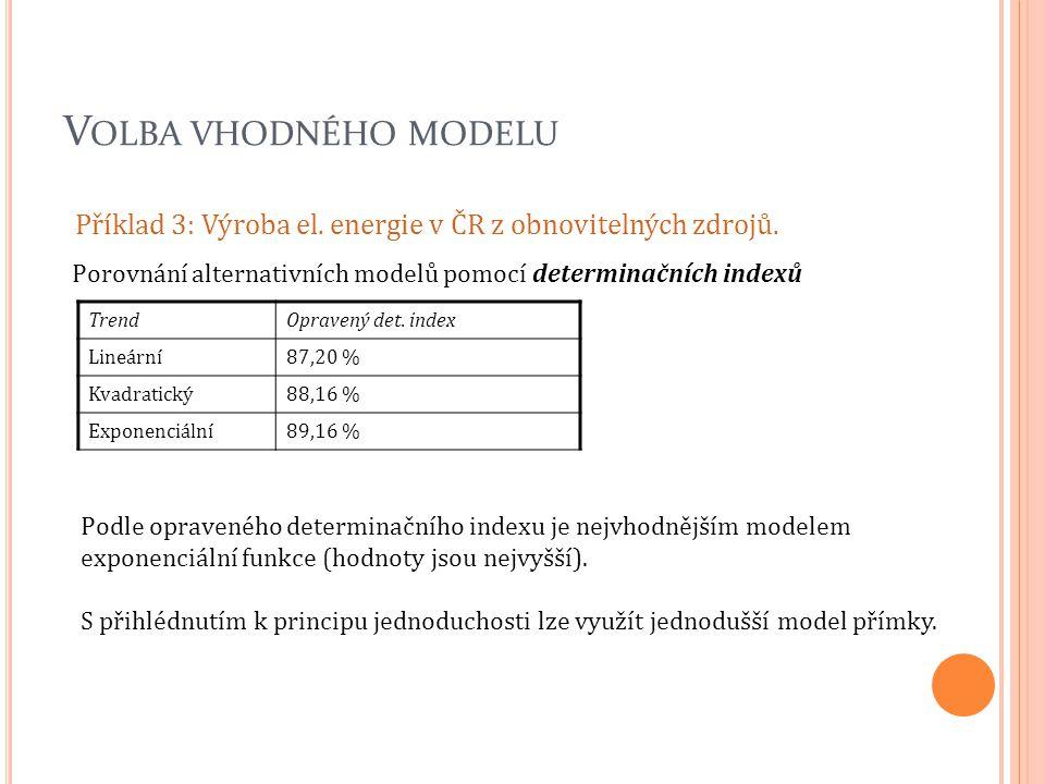 V OLBA VHODNÉHO MODELU Příklad 3: Výroba el. energie v ČR z obnovitelných zdrojů. Porovnání alternativních modelů pomocí determinačních indexů TrendOp