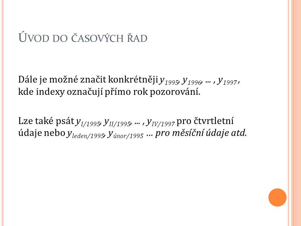 Ú VOD DO ČASOVÝCH ŘAD Příklad 3: Výroba el.energie v ČR z obnovitelných zdrojů.