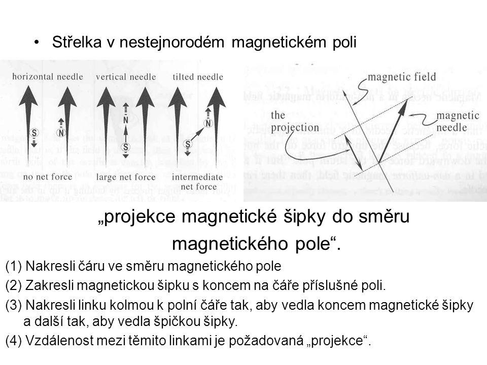 """Střelka v nestejnorodém magnetickém poli """"projekce magnetické šipky do směru magnetického pole ."""