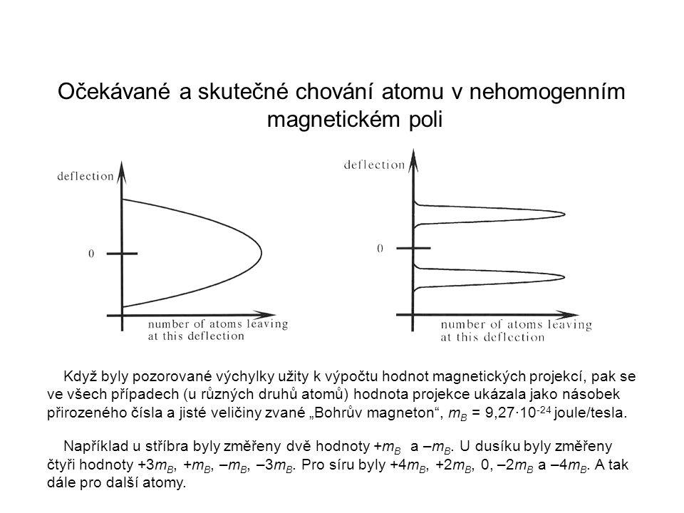"""Když byly pozorované výchylky užity k výpočtu hodnot magnetických projekcí, pak se ve všech případech (u různých druhů atomů) hodnota projekce ukázala jako násobek přirozeného čísla a jisté veličiny zvané """"Bohrův magneton , m B = 9,27·10 -24 joule/tesla."""