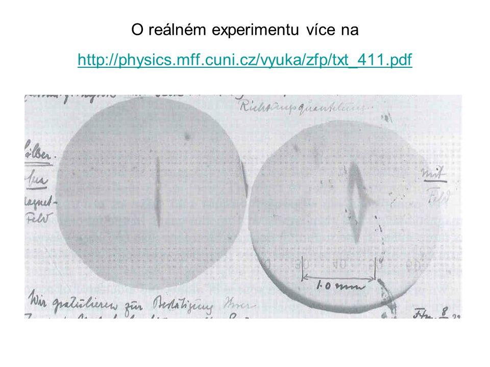 O reálném experimentu více na http://physics.mff.cuni.cz/vyuka/zfp/txt_411.pdf http://physics.mff.cuni.cz/vyuka/zfp/txt_411.pdf