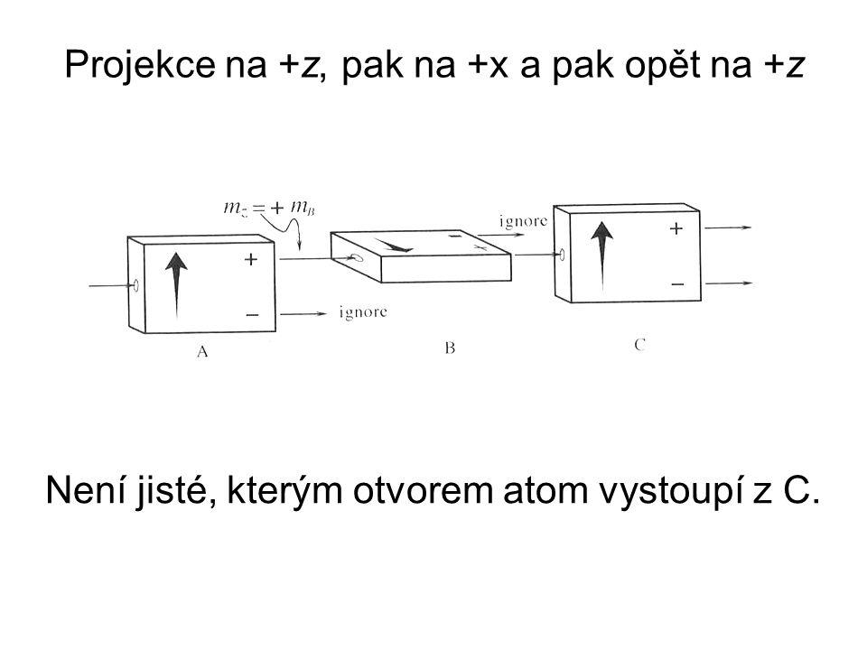 Projekce na +z, pak na +x a pak opět na +z Není jisté, kterým otvorem atom vystoupí z C.