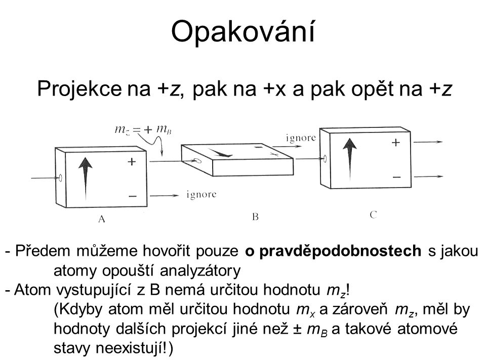 Projekce na +z, pak na +x a pak opět na +z - Předem můžeme hovořit pouze o pravděpodobnostech s jakou atomy opouští analyzátory - Atom vystupující z B nemá určitou hodnotu m z .