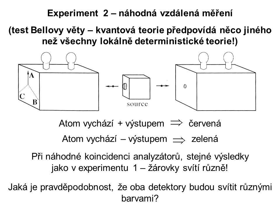 Experiment 2 – náhodná vzdálená měření (test Bellovy věty – kvantová teorie předpovídá něco jiného než všechny lokálně deterministické teorie!) Atom vychází + výstupem červená Atom vychází – výstupem zelená Při náhodné koincidenci analyzátorů, stejné výsledky jako v experimentu 1 – žárovky svítí různě.
