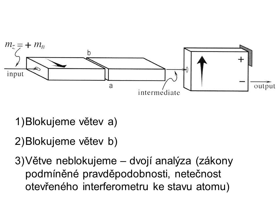 1)Blokujeme větev a) 2)Blokujeme větev b) 3)Větve neblokujeme – dvojí analýza (zákony podmíněné pravděpodobnosti, netečnost otevřeného interferometru ke stavu atomu)
