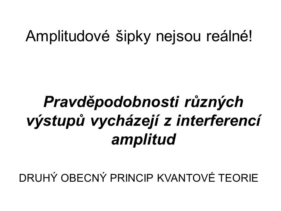 Pravděpodobnosti různých výstupů vycházejí z interferencí amplitud Amplitudové šipky nejsou reálné.