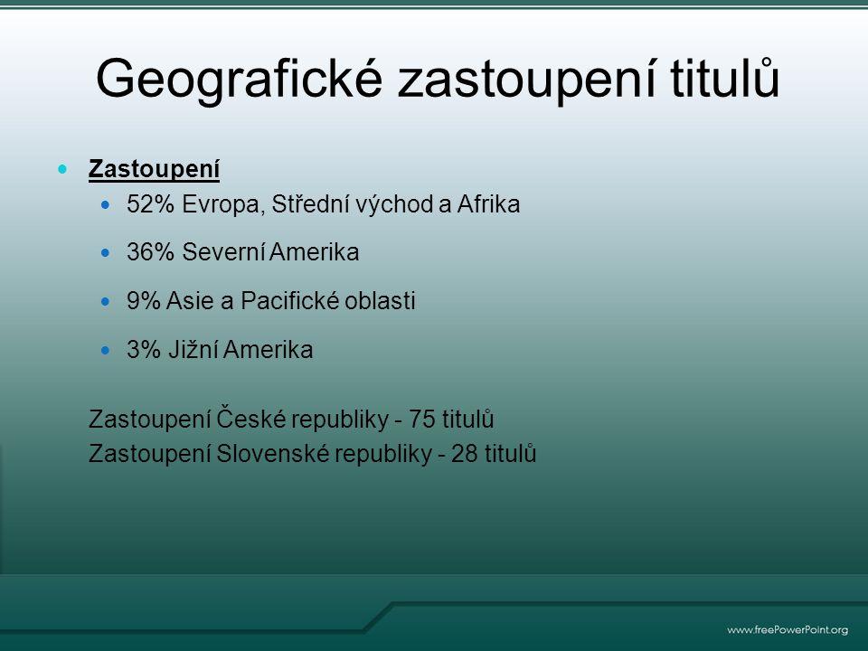Geografické zastoupení titulů Zastoupení 52% Evropa, Střední východ a Afrika 36% Severní Amerika 9% Asie a Pacifické oblasti 3% Jižní Amerika Zastoupení České republiky - 75 titulů Zastoupení Slovenské republiky - 28 titulů